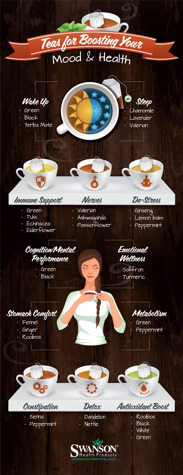 tea_moods_infographic