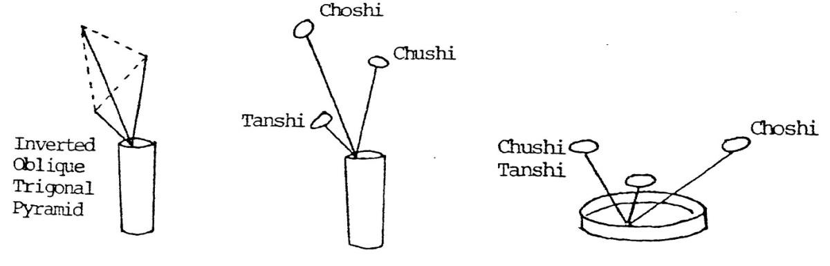 Ikebana principles